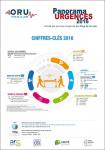 Chiffres-clés du Panorama Urgences 2016. Activité des services d'urgences des Pays de la Loire