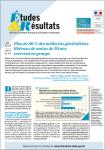 N°1114 - Mai 2019 - Plus de 80 % des médecins généralistes libéraux de moins de 50 ans exercent en groupe  (Bulletin de Etudes et Résultats, N°1114 [07/05/2019])