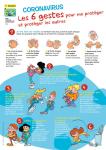 Image Doc. Coronavirus et gestes barrières expliqués aux enfants