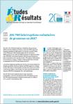 N°1081 - Septembre 2018 - 216 700 interruptions volontaires de grossesse en 2017 (Bulletin de Etudes et Résultats, N°1081 [28/09/2018])