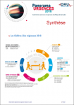 Panorama Urgences 2018. Activité des services d'urgences des Pays de la Loire. Synthèse