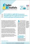 N°1075 - Juillet 2018 - D'ici à 2040, les effectifs de masseurs-kinésithérapeutes augmenteraient de 57 % soit bien plus que les besoins de soins (Bulletin de Etudes et Résultats, N°1075 [24/07/2018])