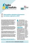 N°1163 - Septembre 2020 - Interruptions volontaires de grossesse : une hausse confirmée en 2019 (Bulletin de Etudes et Résultats, N°1163 [24/09/2020])